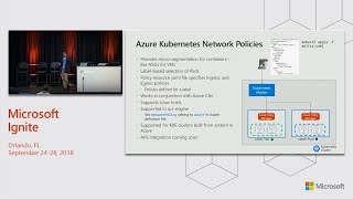Learn how you can use Azure Virtual Networks to build modern containerized - BRK3294