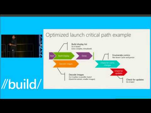 Build 2013 App Performance The Mental Model for Interacting with the Platform