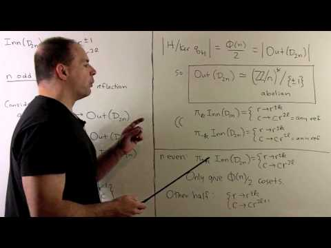 GT12.1. Automorphisms of Dihedral Groups