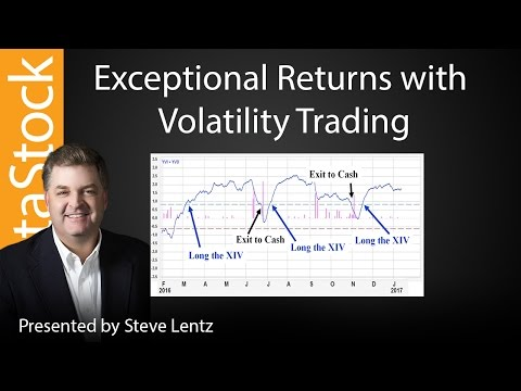 Getting Exceptional Returns with Volatility Trading