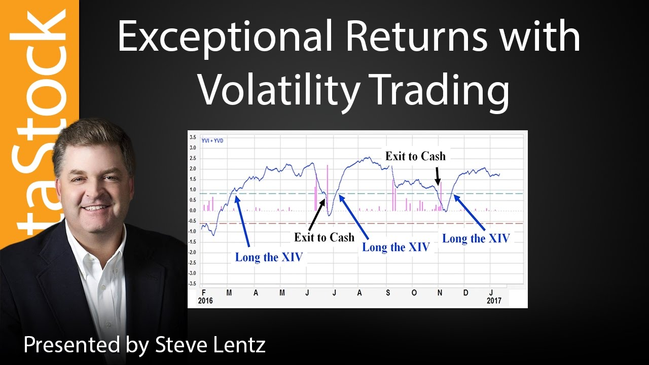 Volatility Breakout Systems | LBR Group
