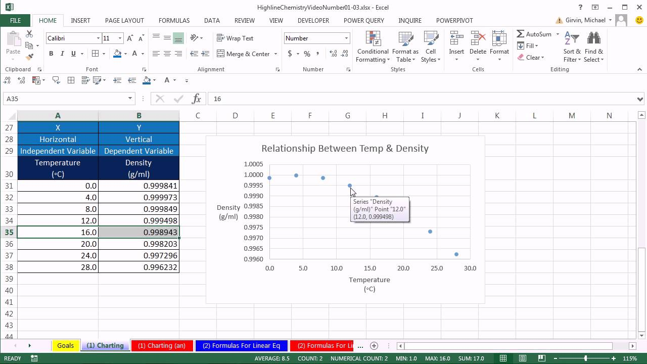 Highline Excel 2013 Chemistry Video 1 Basic Excel Data