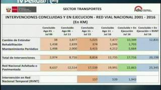 Perú: Transportes y Comunicaciones a un año de concluir gestión de OHT