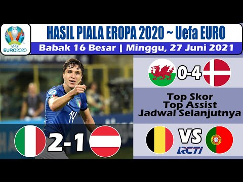 Hasil Piala Eropa 2020 Tadi Malam ~ Italia vs Austria ~ Wales vs Denmark UEFA EURO 2021