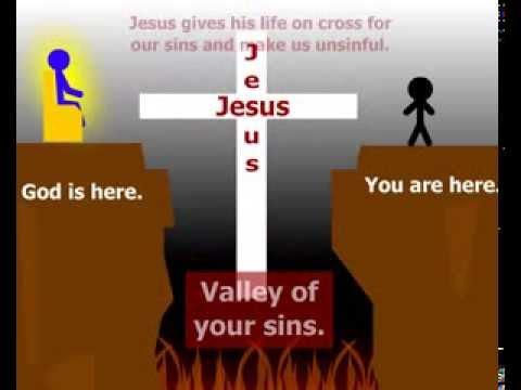 Jesus Christ : The Bridge To GOD