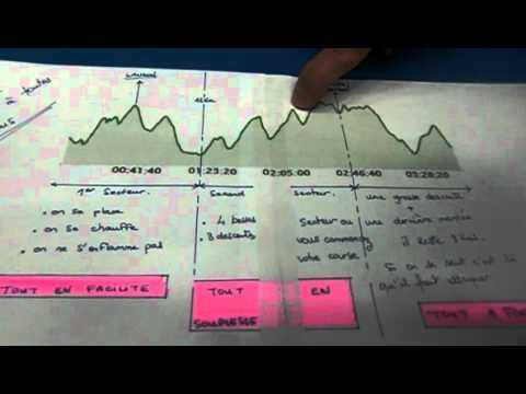 Download Trail de Bormes 2012 - Le parcours by Mickael