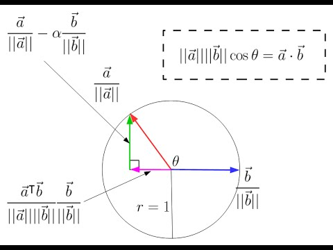 how to find dot product of two vectors