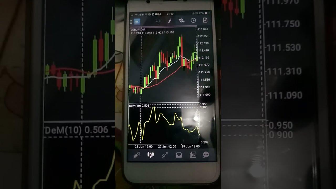 Trading Forex simple di android dengan indikator Demarker - www.guruforex.id