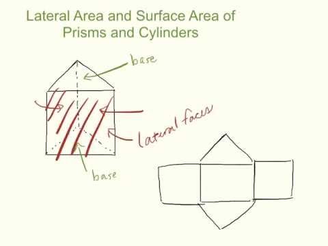 10-3: Lateral Area & Surface Area of Prisms and Cylinders