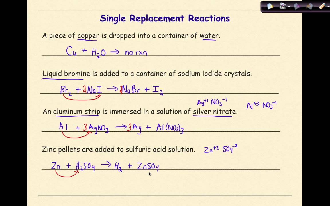 Ap Chemistry Single Replacement Reaction Review Youtube