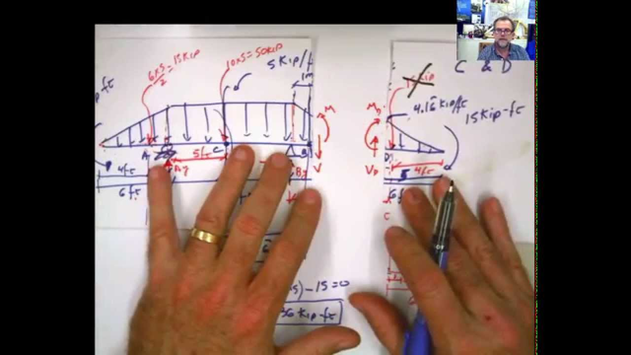 Ch 7 Internal Forces With Triangular And Rectangular Distributed Moment Diagram Load Loads Part 2