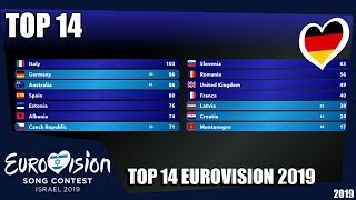Eurovision Voting 2019 - TOP 14 (so far) [ NEW 🇩🇪]