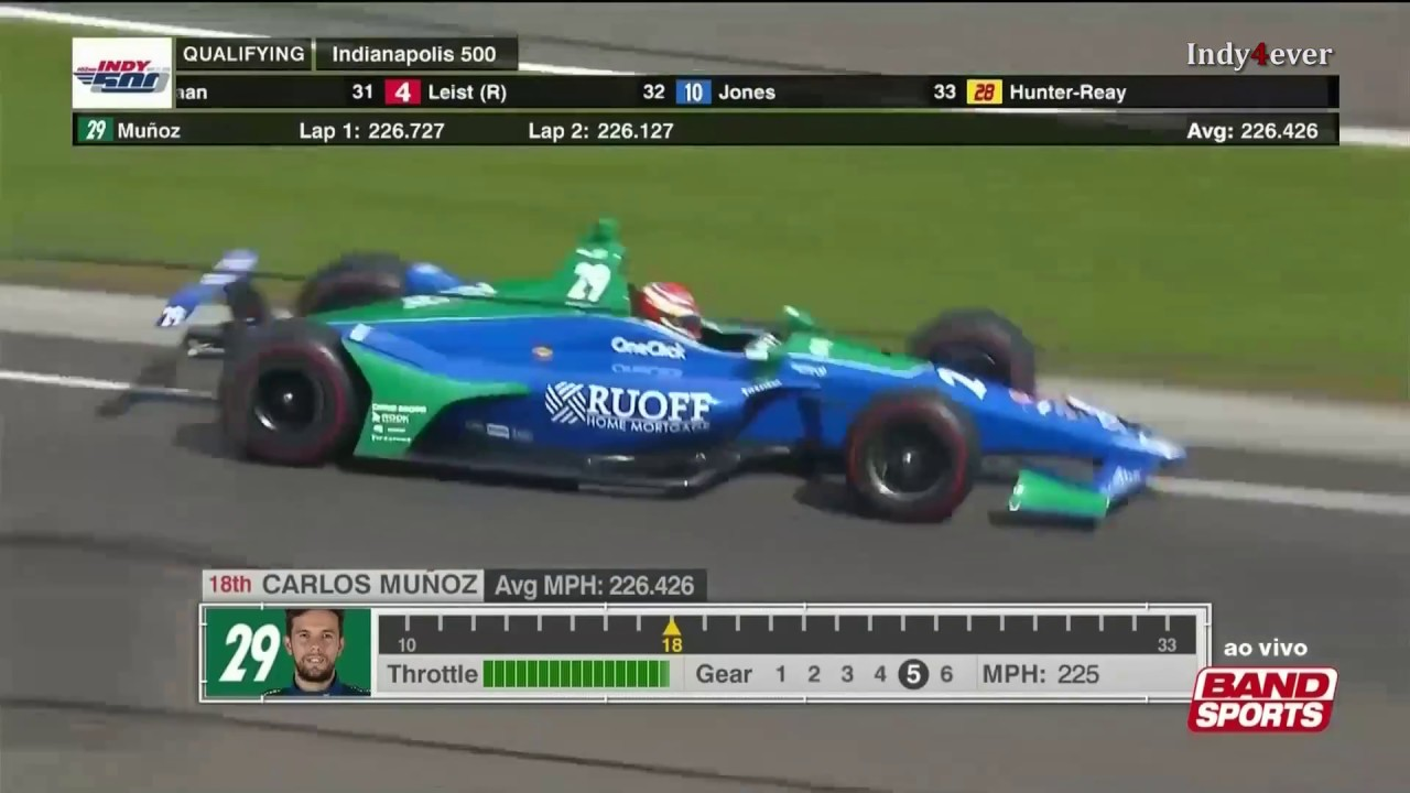 Fórmula Indy 2018 06 102nd Indy 500 Qualify 2 Pole Day