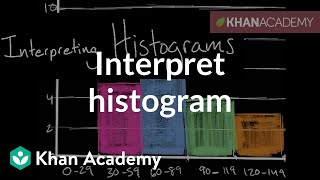 How to interpret a histogram Data and statistics 6th grade Khan Academy
