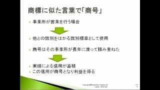 商号 知的財産権 基礎編