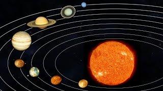 Планета Земля и Солнечная система. Детям про нашу планету.