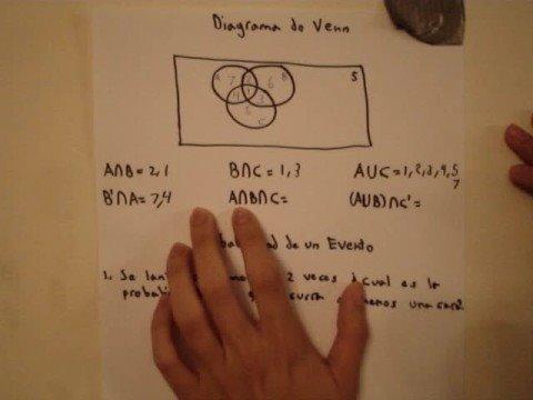 diagrama de venn y probabilidad de un evento youtube. Black Bedroom Furniture Sets. Home Design Ideas