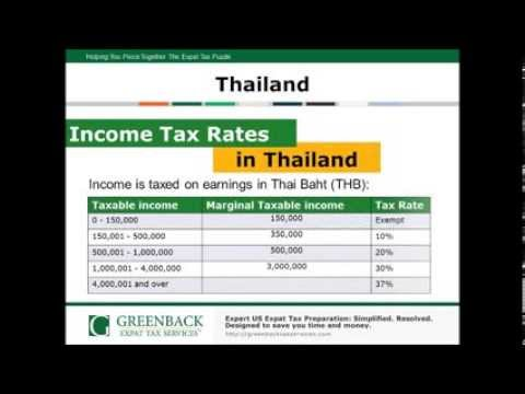 Top 8 Facts about Taxes for Expats in Thailand