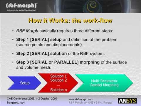 RBF Morph: A Fast Meshless Morpher For Fluent AUDIO