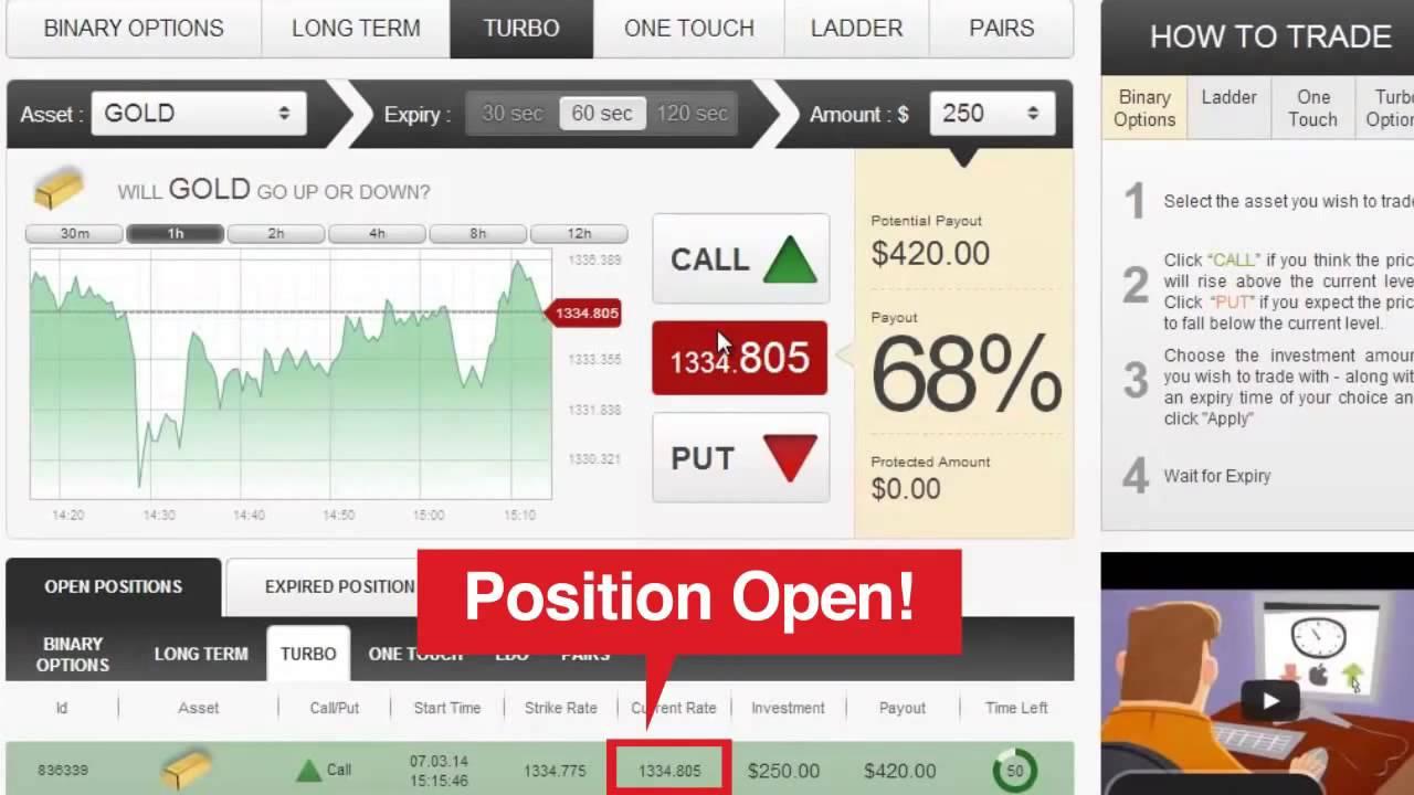 Quick binary options trading strategy checklist pdf