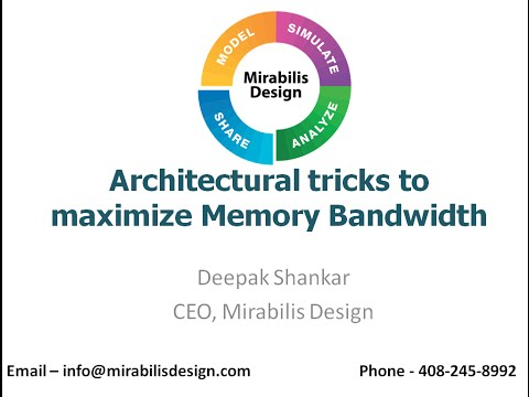 Architectural tricks to maximize memory bandwidth