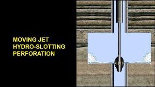 Hydro-slotting perforation