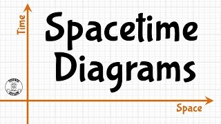 The Basics of Spacetime... Diagrams