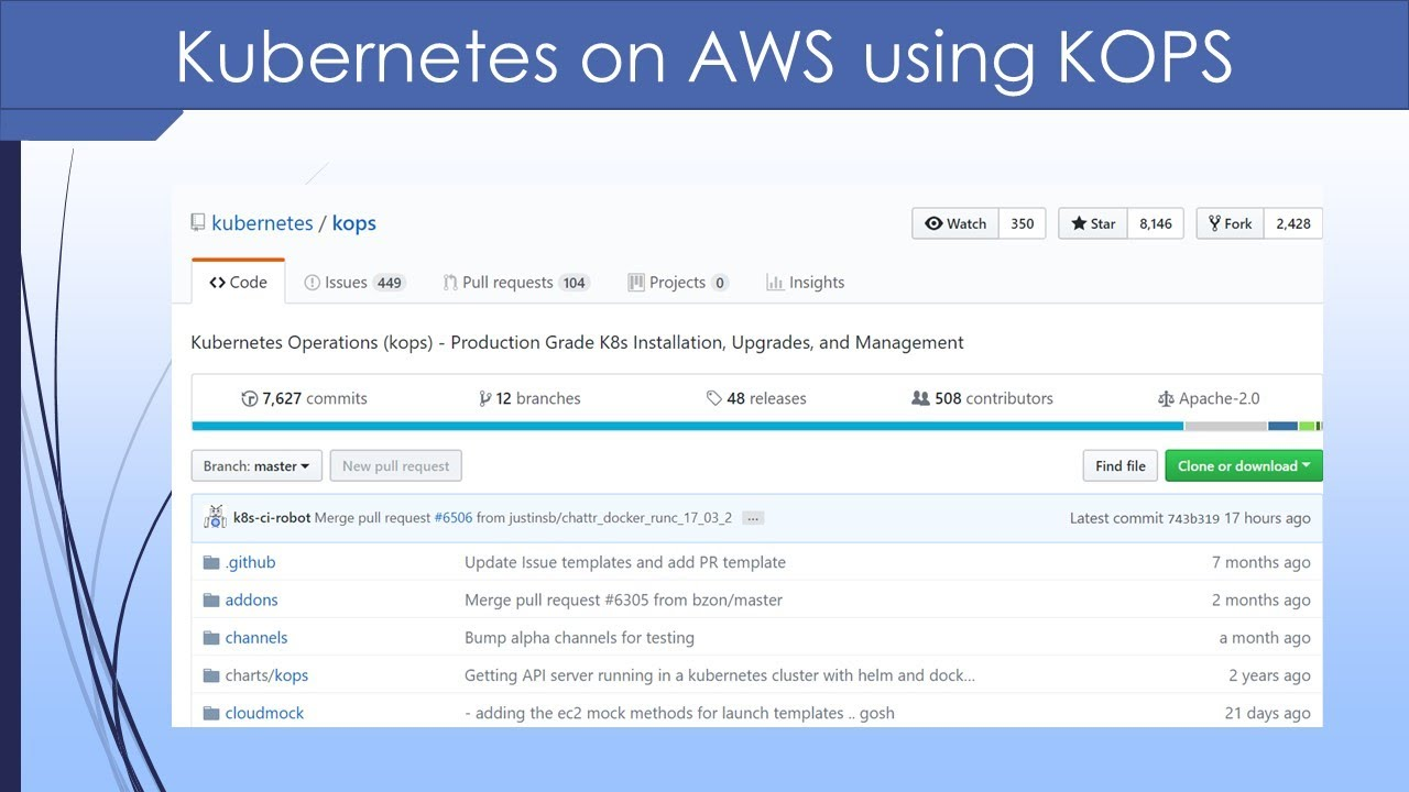 Install Kubernetes on AWS using KOPS – StudyTrails