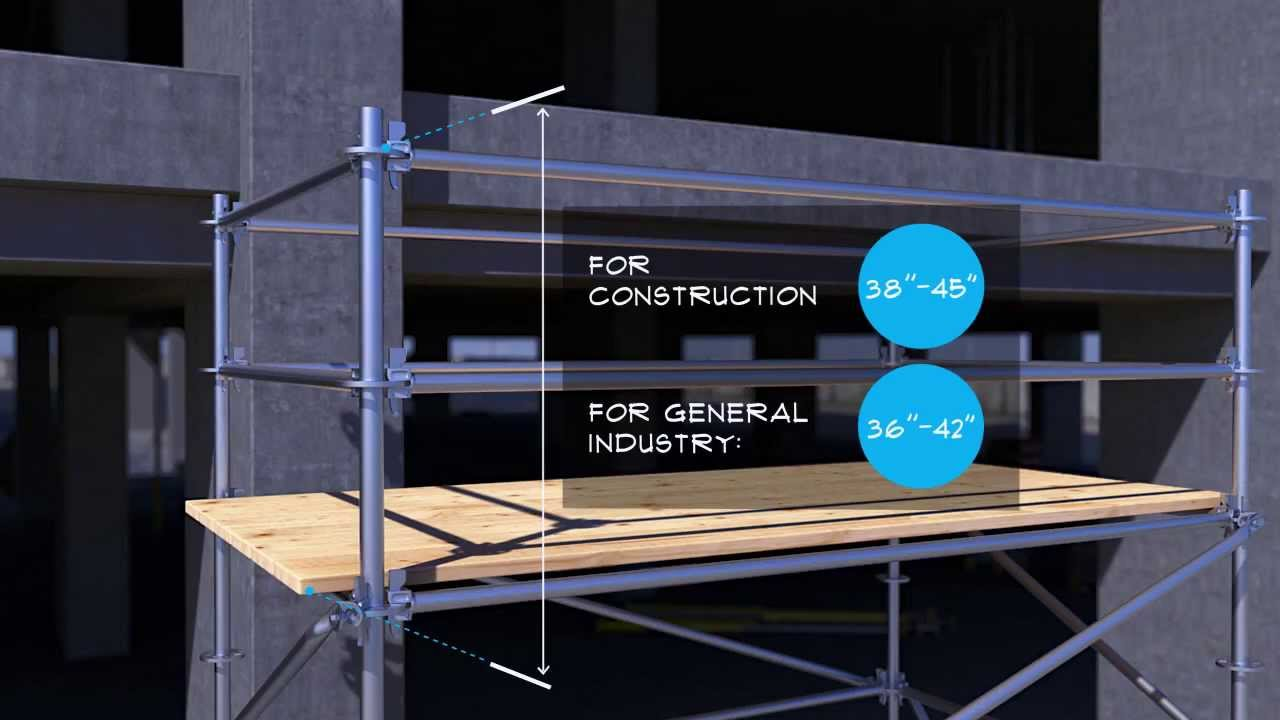 Height Requirements For Scaffold Guardrails Preview