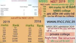 NEET Counselling 2019/नीट काउंसिलिंग कब और