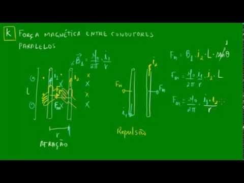 a7364cddaca Força magnética sobre condutores paralelos - YouTube