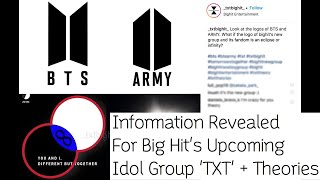 Information Revealed For Big Hit's Upcoming Idol Group 'TXT' Debut + Theories