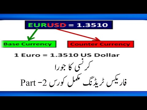 Complete forex trading video course in urdu