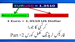 Forex Currency Pairs - Part 2 Forex Trading Complete Course in Urdu/Hindi