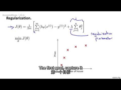 41機器學習(Machine Learning)- 吳恩達(Andrew Ng)中文字幕版Cost Function 【中英】 - YouTube