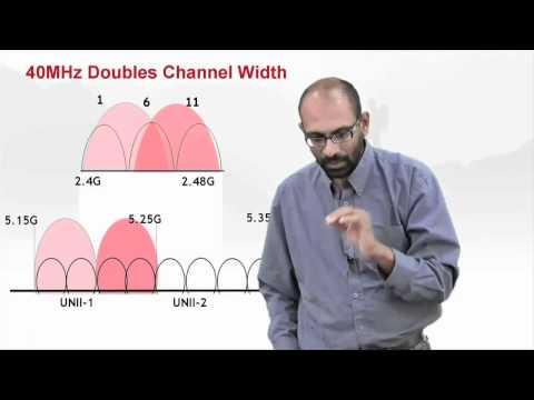 WLAN: 802.11n Impact - Part 3 - Building Network Efficiency