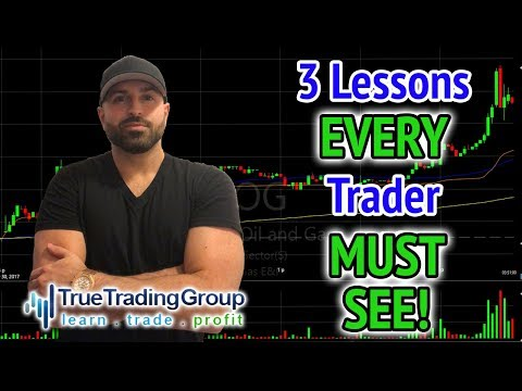 3 LESSONS EVERY TRADER MUST SEE! $CIE $MYSZ $NOG