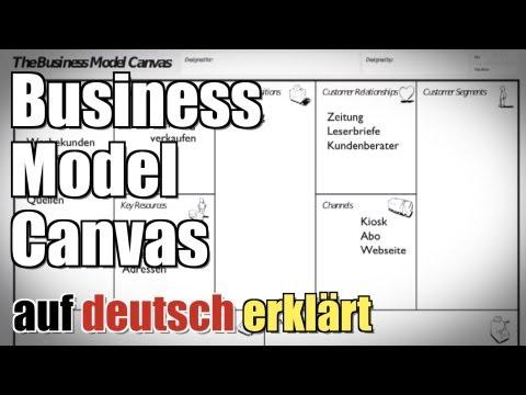Business Model Canvas - Zeitung - Auf deutsch erklärt