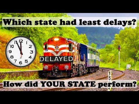 National Train Delay Index - Indian Railways (2018)