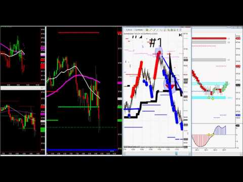 Jay Wireman - Live Trading Room Short On Crude Oil Futures