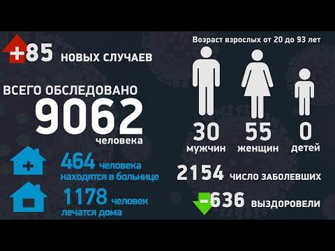 Шестая смерть от коронавируса в Тамбовской области: статистика заболеваемости на 20.05.2020