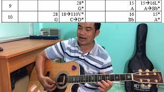 GUITAR BOLERO BÀI 154: INTRO BÀI XÓT XA (Điệu Slow Rock - Tone Dm)