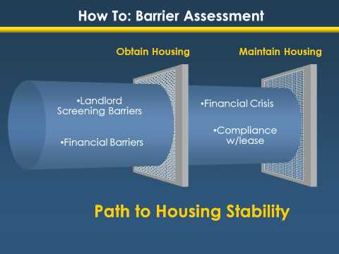 Rapid Rehousing Module 1: Housing Barriers Assessment