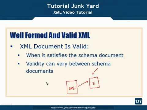 XML Tutorial   23 Well Formed & Valid DTD Schemas