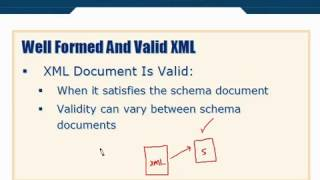 XML Tutorial   23 Well Formed & Valid DTD Schemas