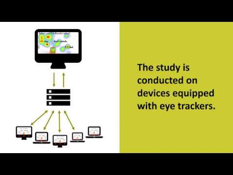 EYEVIDO Lab cloud eye tracking presentation