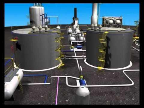 системы сбора нефти и газа