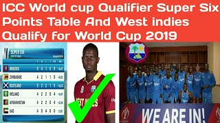 ICC Cricket World Cup Qualifier 2018 Points Table | West Indies Qualify for cricket World Cup 2019
