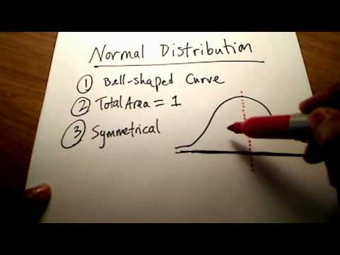 """Stats: What is a """"Standard Normal Distribution""""?"""