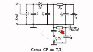 Сверхрегенеративный детектор арналған диод